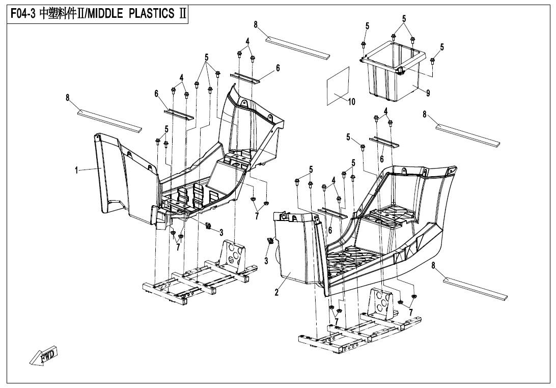 MIDDLE PLASTICS(2)