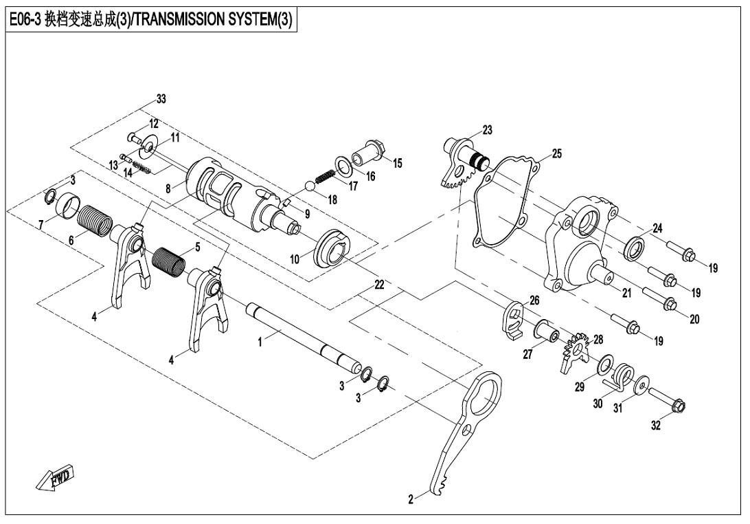 TRANSMISSION SYSTEM(3)